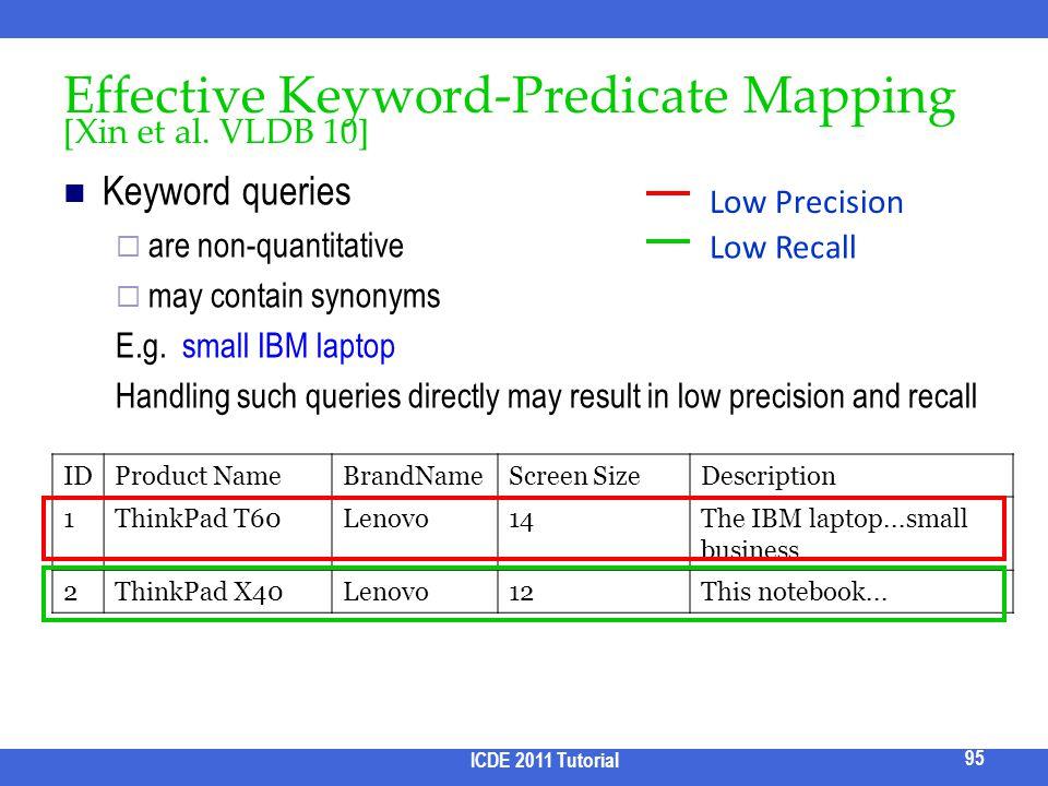 Effective Keyword-Predicate Mapping [Xin et al. VLDB 10]